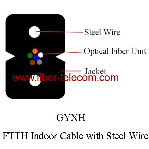 1 core FTTH Indoor Cable with 0.4mm Steel Wire strength member
