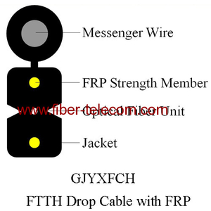 FTTH Drop Cable with 0.5mm FRP Strength member