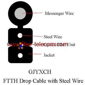 FTTH Drop Cable with Steel Wire strength member